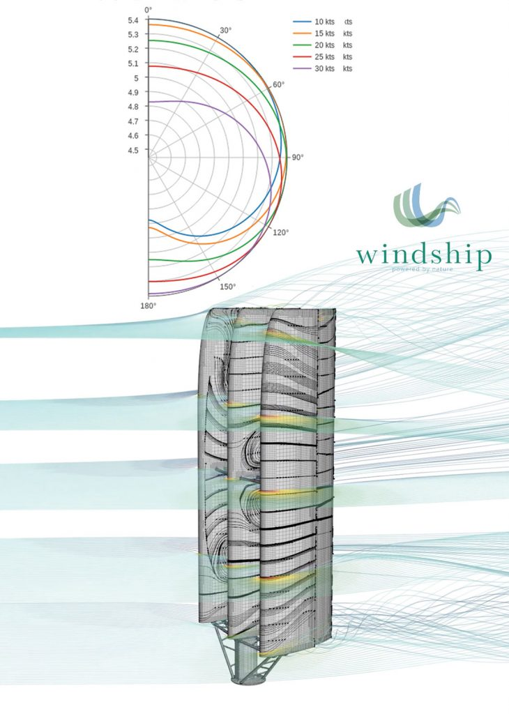 Windship cfd Supporting the future of greener shipping